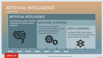 AI, Machine Learning và Deep Learning – Định nghĩa và cách phân biệt chúng